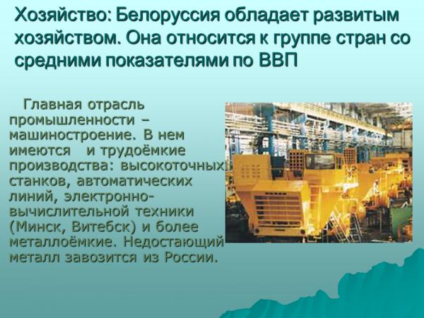 презентация на тему белоруссия скачать бесплатно