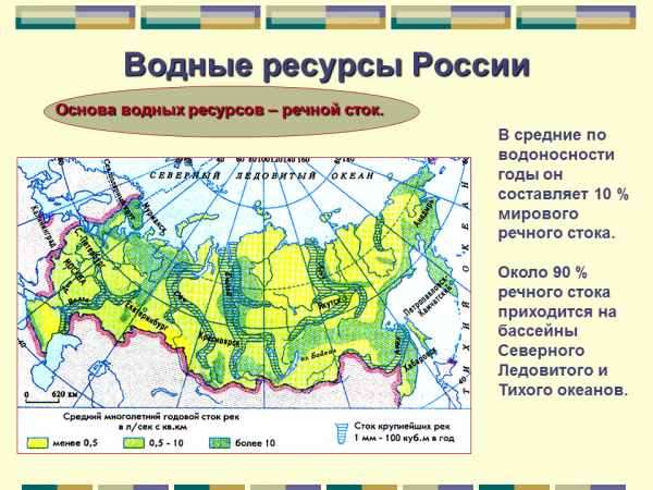бутылочку внутренние воды и водные ресурсы россии грациозность, статная