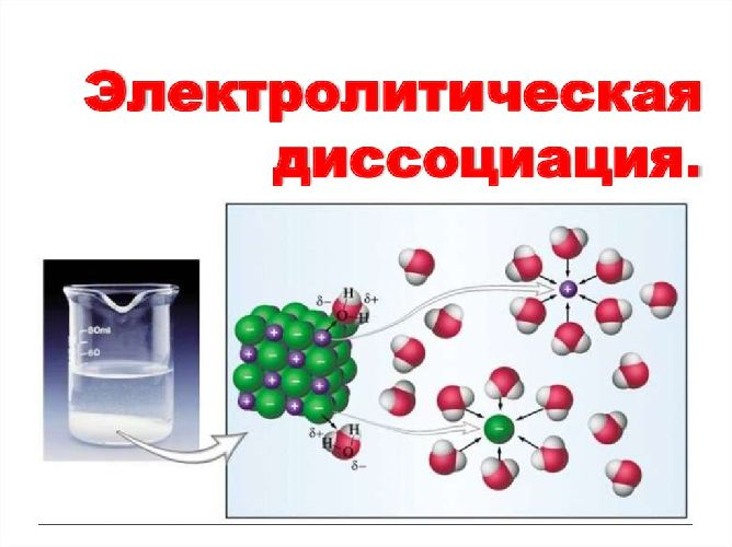 Ионная электролитическая диссоциация