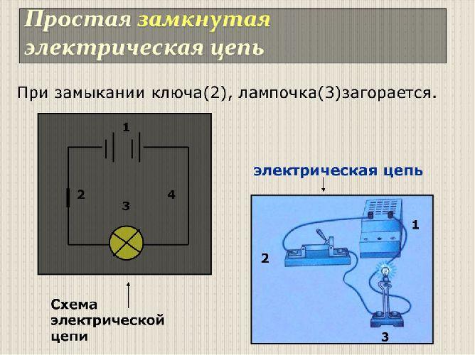 Схема замкнутой электрической цепи