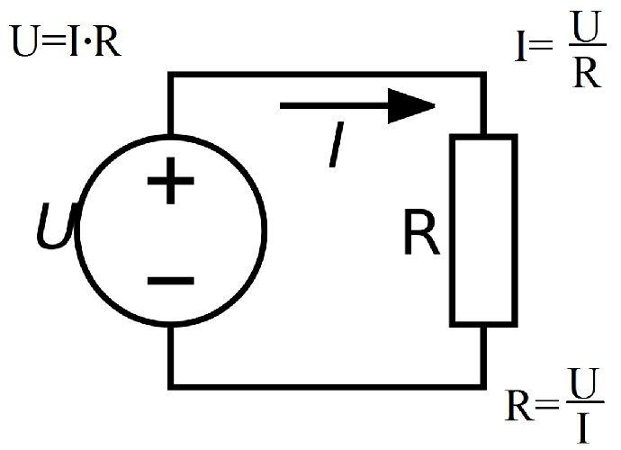 Схема измерений тока и напряжения Георга Ома