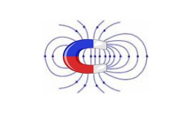Магнитные линии дугообразного магнита