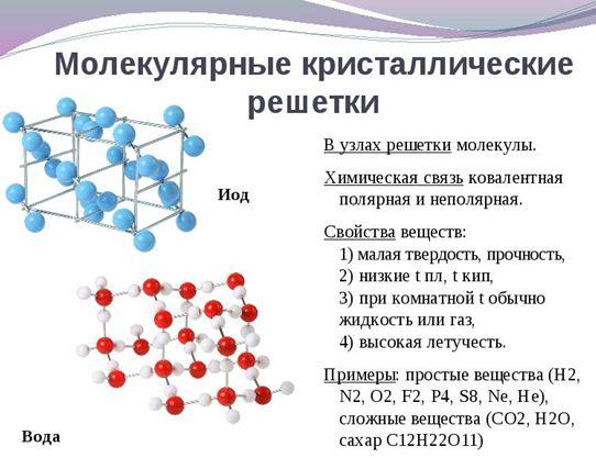Молекулярные кристаллические решетки, например: кислород, сера йод, вода: