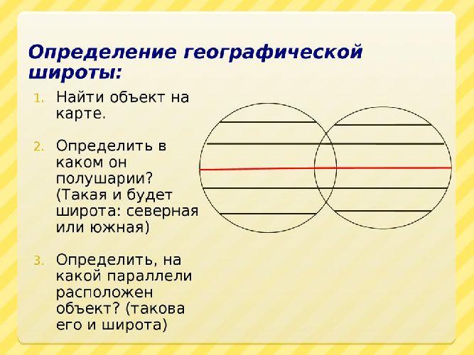 Определение географической широты