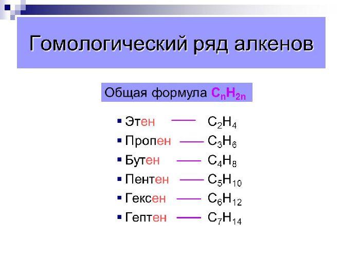 Алкены – непредельные углеводороды. Получение, химические свойства ... | 500x667