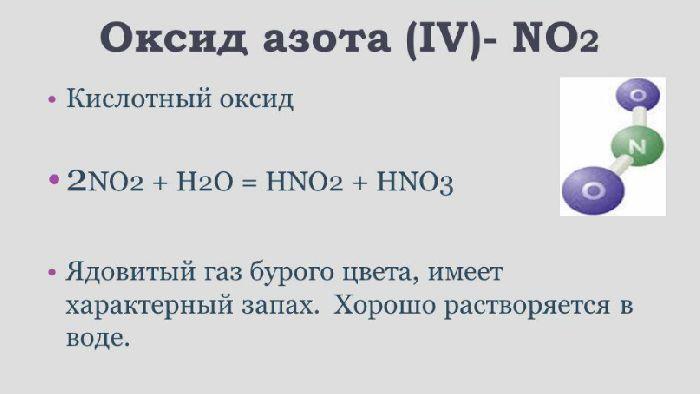 Доклад на тему оксиды азота 1324