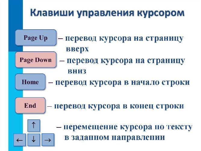 Клавиши управления курсором