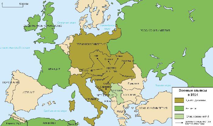 Военные альянсы в Европе в 1914
