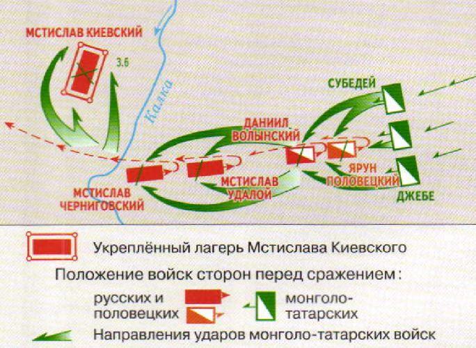 Битва на Калке, карта