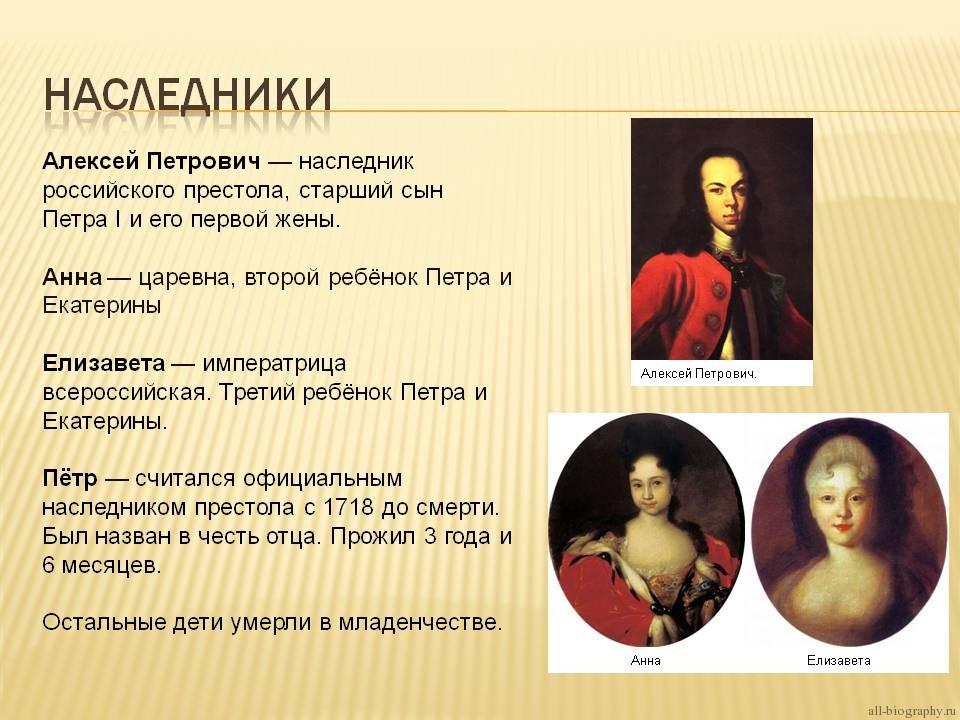 narodi-sochinenie-pro-petra-1-po-literature-paraziti-prezentatsiya