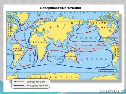 Схема течений мирового океана