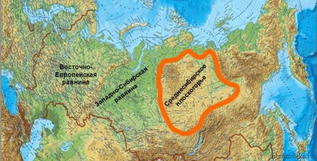 Доклад на тему равнины и горы 1412