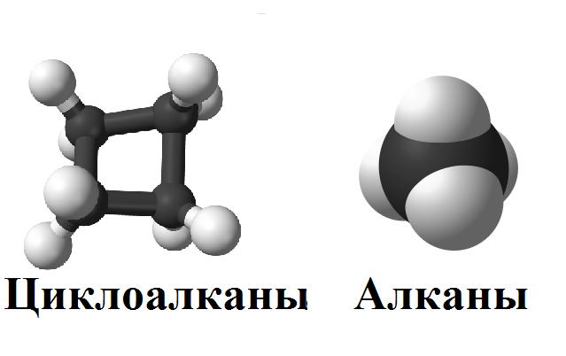 Допишите формулы и дайте названия углеводородам